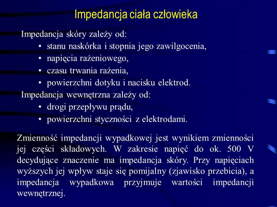 Impedancja ciała człowieka