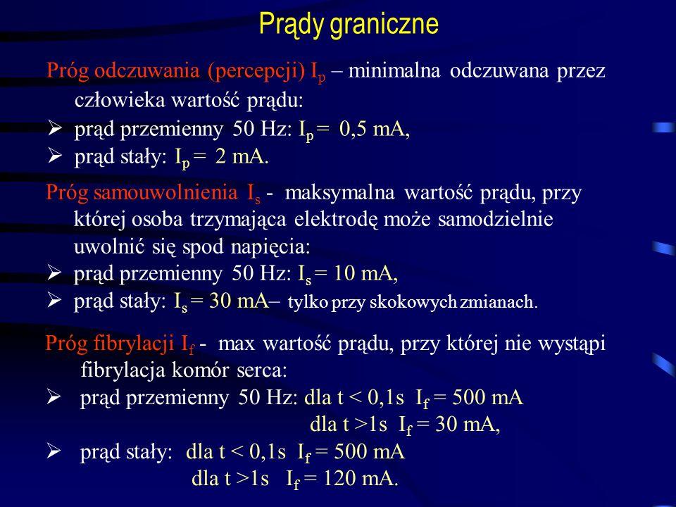 Prądy granicznePróg odczuwania (percepcji) Ip – minimalna odczuwana przez człowieka wartość prądu: prąd przemienny 50 Hz: Ip = 0,5 mA,