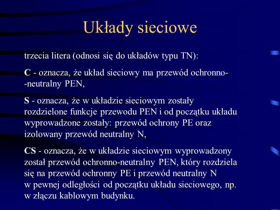 Układy sieciowe trzecia litera (odnosi się do układów typu TN):