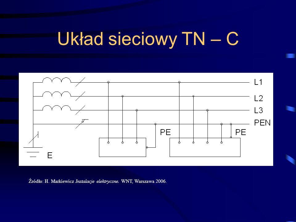 Układ sieciowy TN – C Źródło: H. Markiewicz Instalacje elektryczne. WNT, Warszawa 2006.