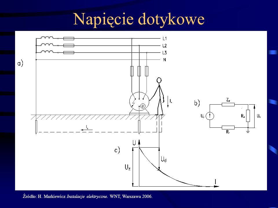 Napięcie dotykowe Źródło: H. Markiewicz Instalacje elektryczne. WNT, Warszawa 2006.