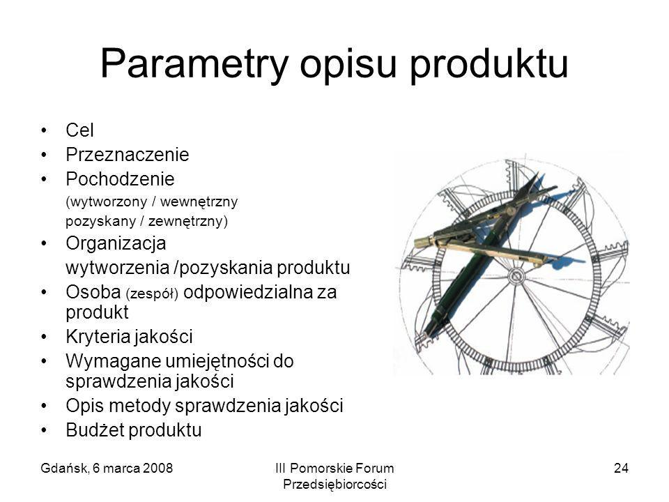 Parametry opisu produktu