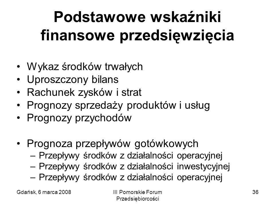 Podstawowe wskaźniki finansowe przedsięwzięcia