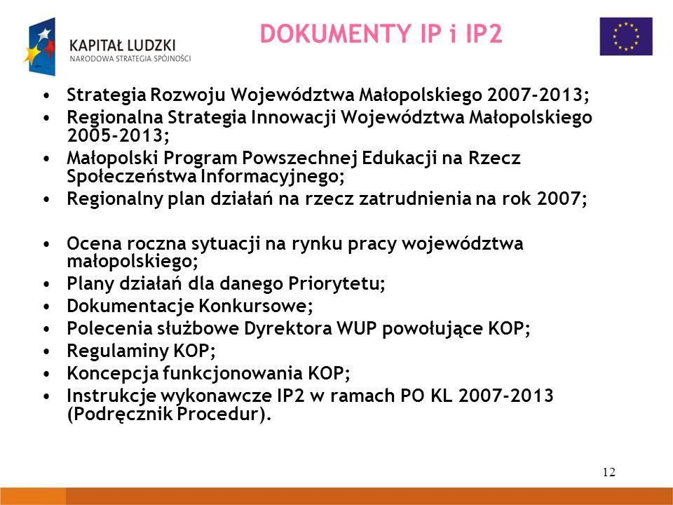 DOKUMENTY IP i IP2 Strategia Rozwoju Województwa Małopolskiego 2007-2013; Regionalna Strategia Innowacji Województwa Małopolskiego 2005-2013;