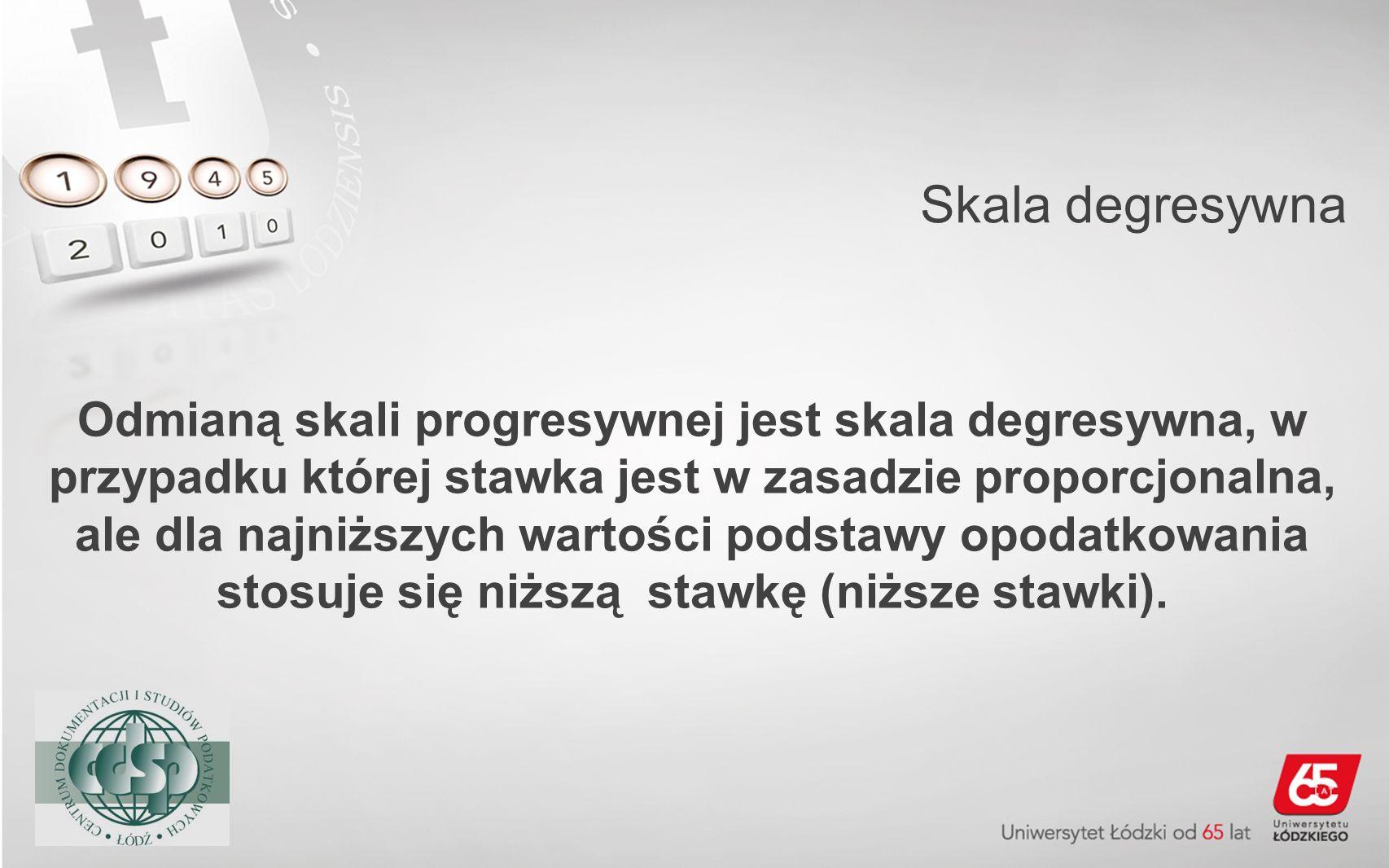 Skala degresywna