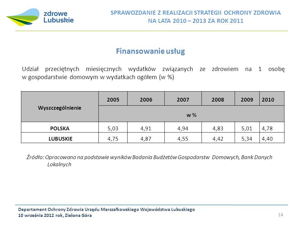 SPRAWOZDANIE Z REALIZACJI STRATEGII OCHRONY ZDROWIA NA LATA 2010 – 2013 ZA ROK 2011