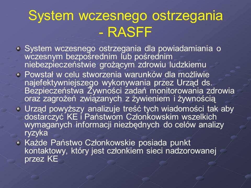 System wczesnego ostrzegania - RASFF