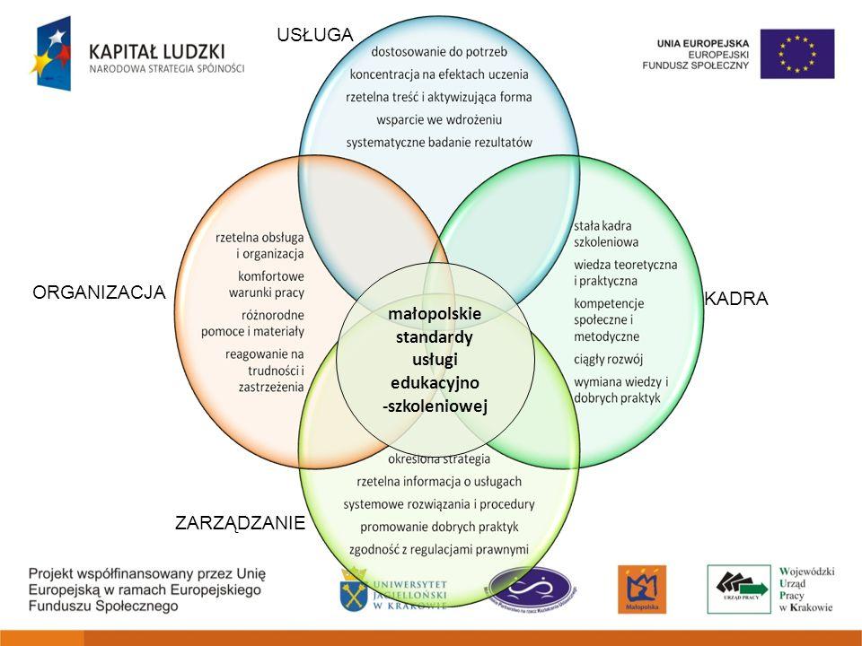 małopolskie standardy edukacyjno -szkoleniowej
