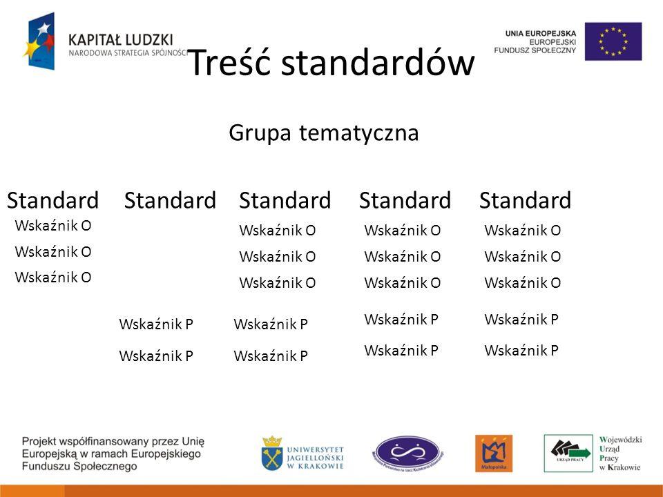 Treść standardów Grupa tematyczna Standard Standard Standard Standard