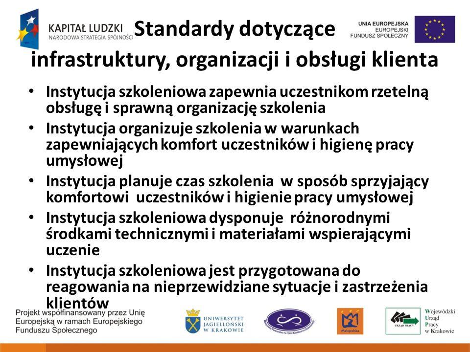 Standardy dotyczące infrastruktury, organizacji i obsługi klienta