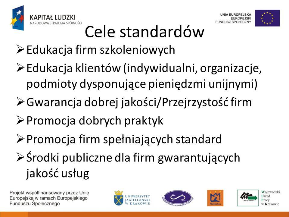 Cele standardów Edukacja firm szkoleniowych