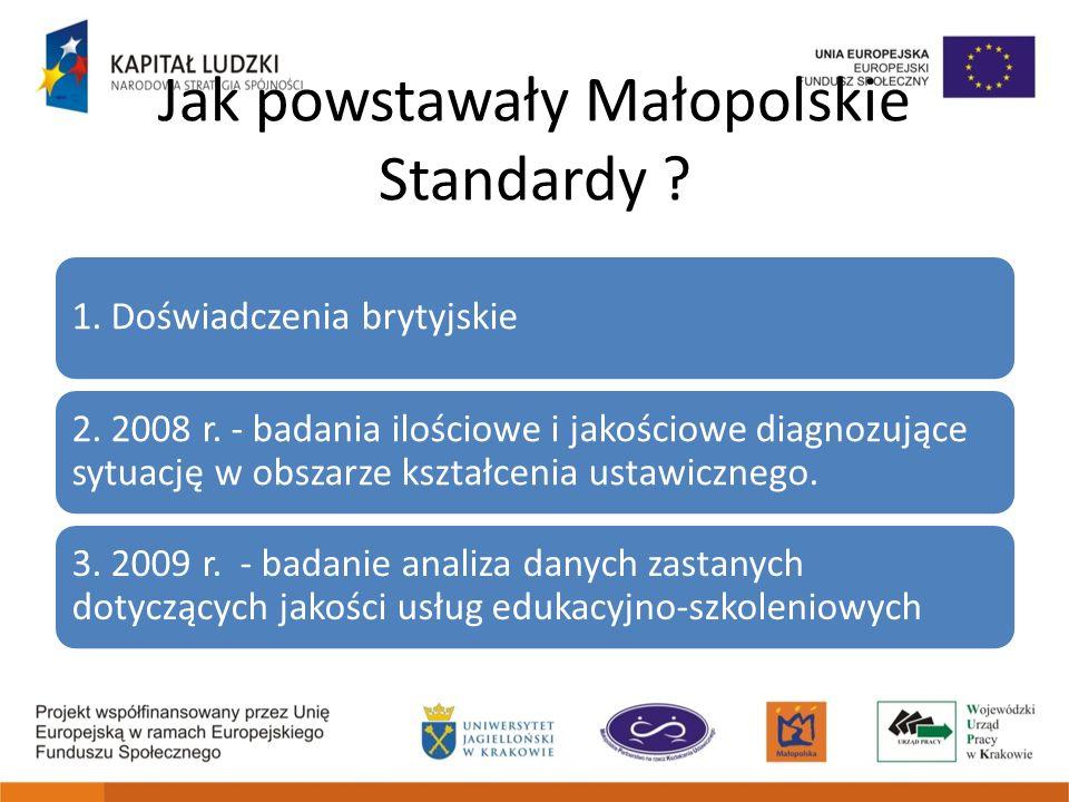 Jak powstawały Małopolskie Standardy