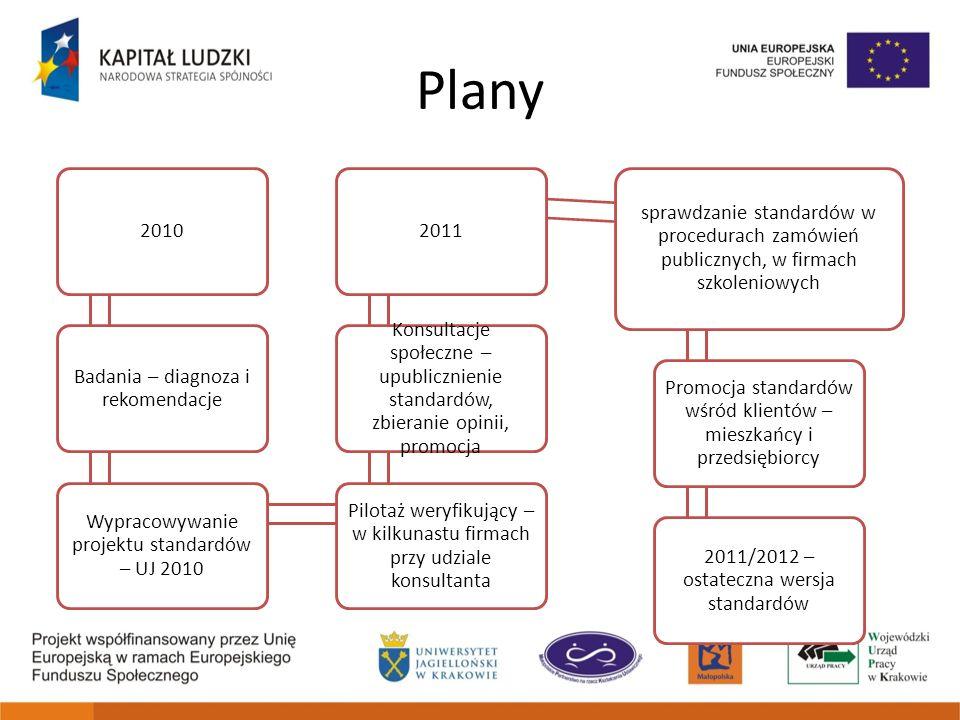 Plany 2010 Badania – diagnoza i rekomendacje