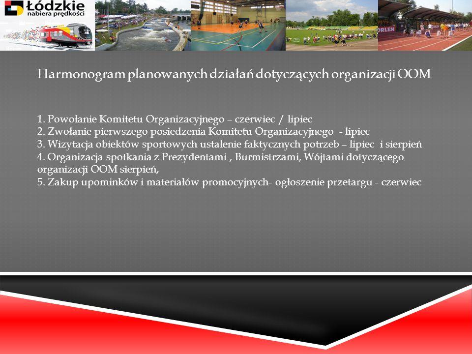 Harmonogram planowanych działań dotyczących organizacji OOM