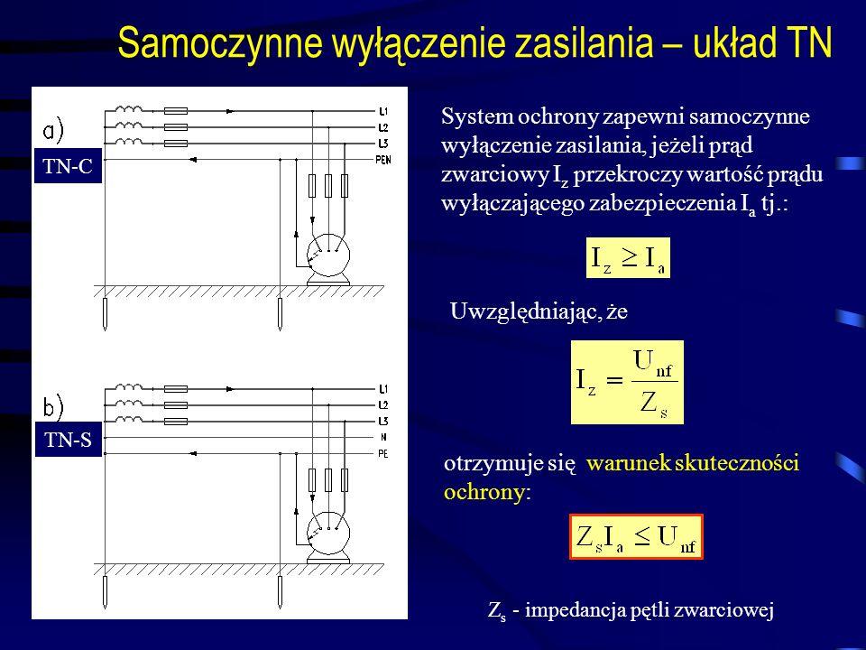 Zs - impedancja pętli zwarciowej