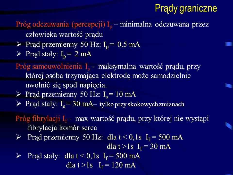 Prądy granicznePróg odczuwania (percepcji) Ip – minimalna odczuwana przez człowieka wartość prądu. Prąd przemienny 50 Hz: Ip = 0.5 mA.