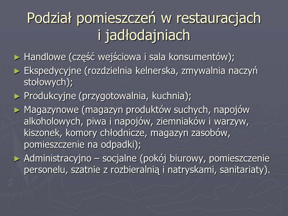 Podział pomieszczeń w restauracjach i jadłodajniach