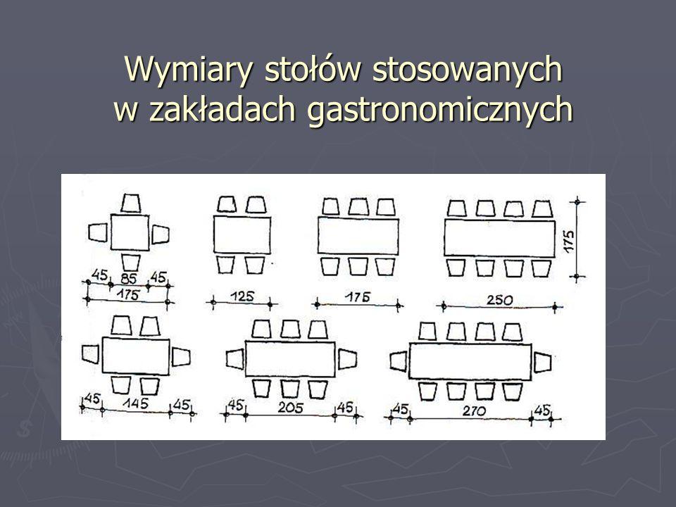 Wymiary stołów stosowanych w zakładach gastronomicznych
