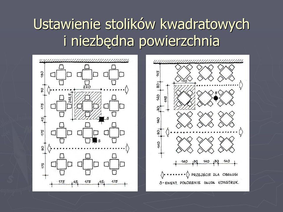 Ustawienie stolików kwadratowych i niezbędna powierzchnia