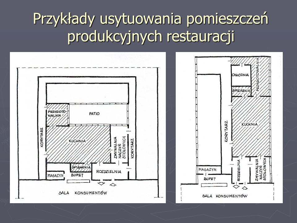 Przykłady usytuowania pomieszczeń produkcyjnych restauracji