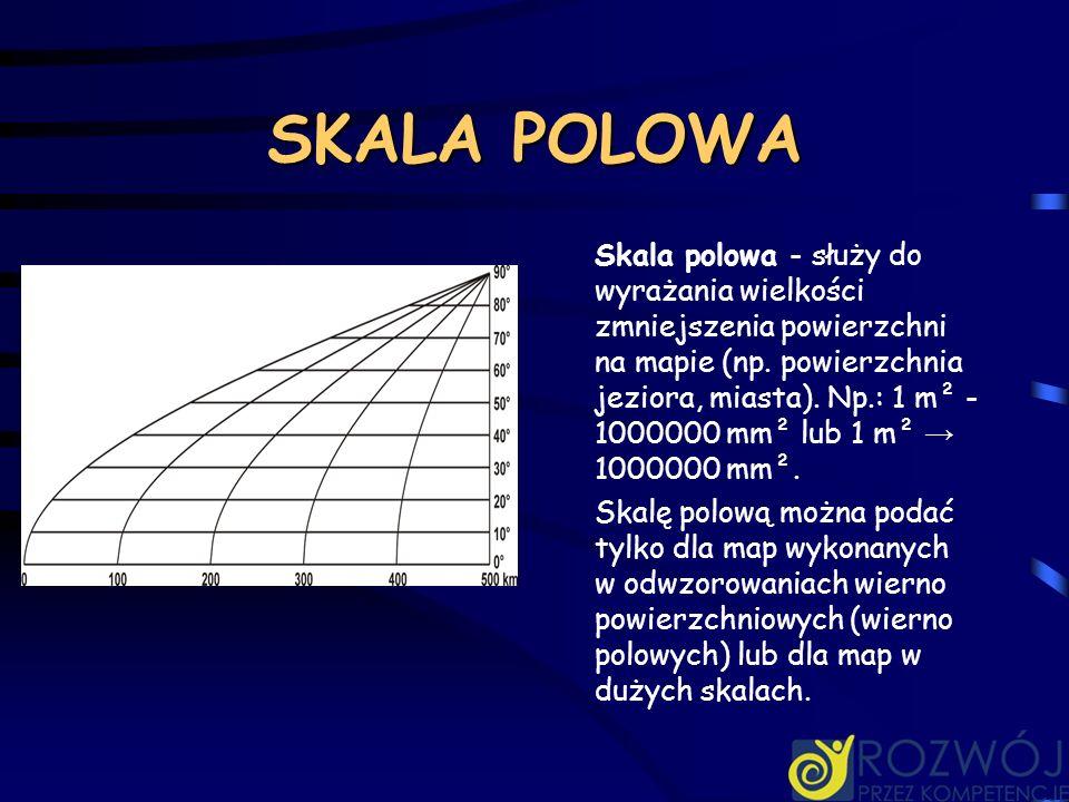 SKALA POLOWA