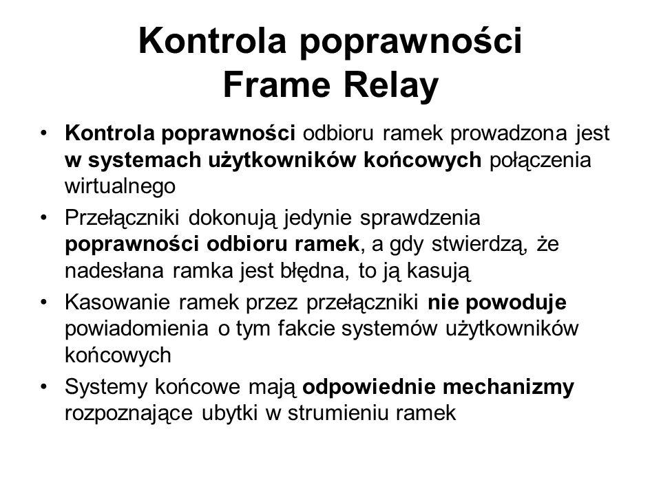 Kontrola poprawności Frame Relay