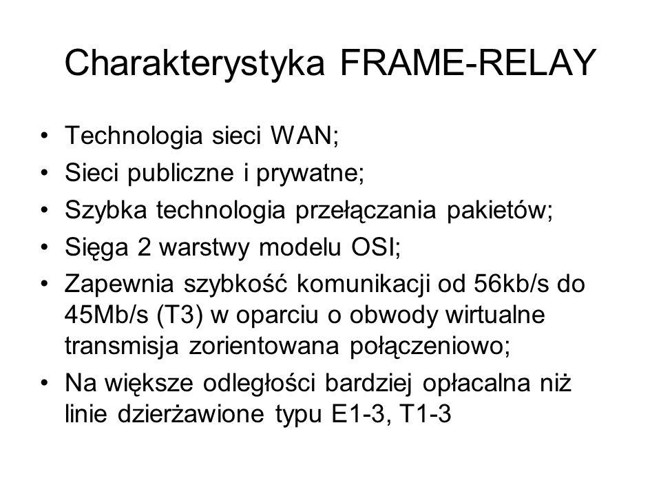Charakterystyka FRAME-RELAY