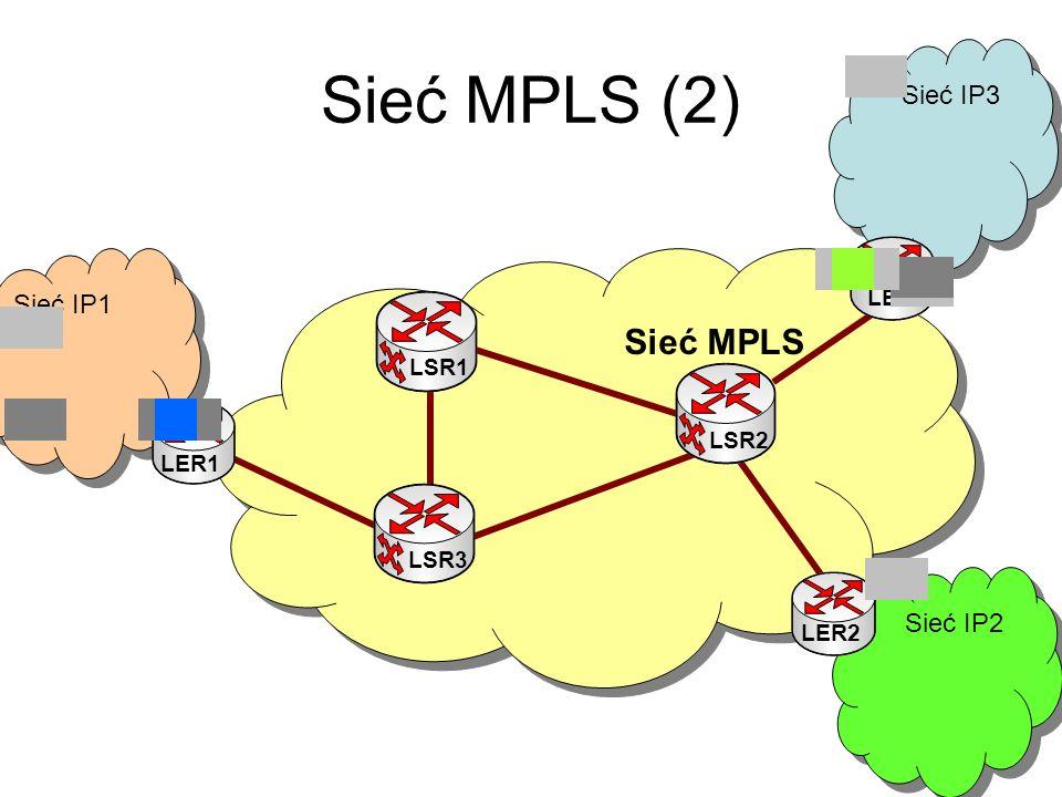 Sieć MPLS (2) Sieć MPLS Sieć IP3 Sieć IP1 Sieć IP2 LER3 LSR1 LSR2 LER1