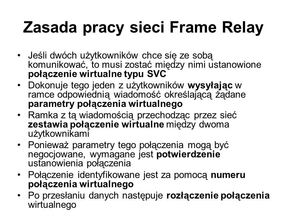 Zasada pracy sieci Frame Relay