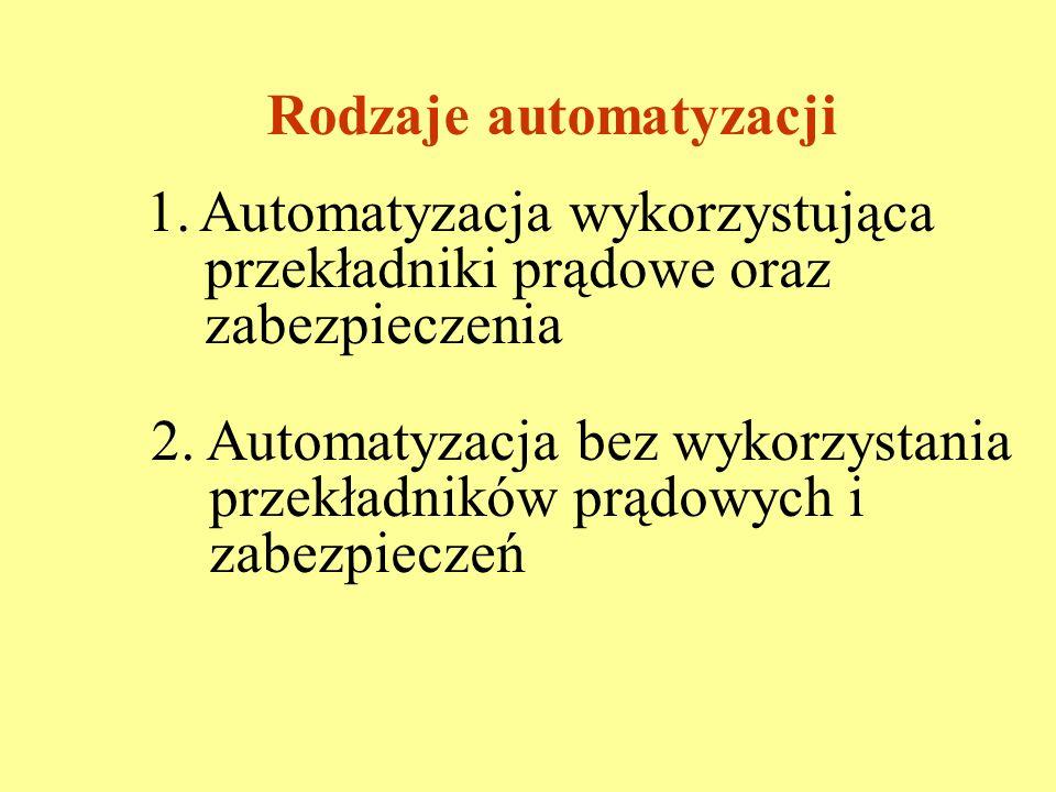 Rodzaje automatyzacji