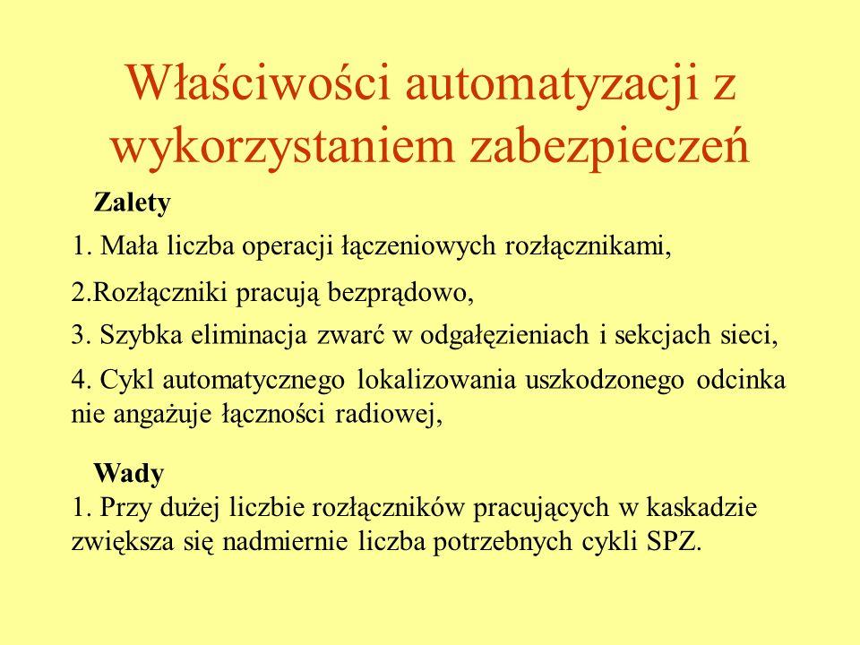 Właściwości automatyzacji z wykorzystaniem zabezpieczeń