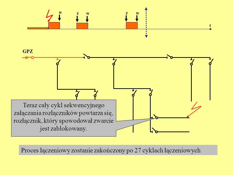 Proces łączeniowy zostanie zakończony po 27 cyklach łączeniowych