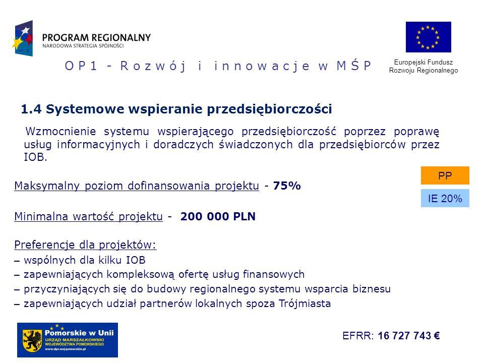 1.4 Systemowe wspieranie przedsiębiorczości