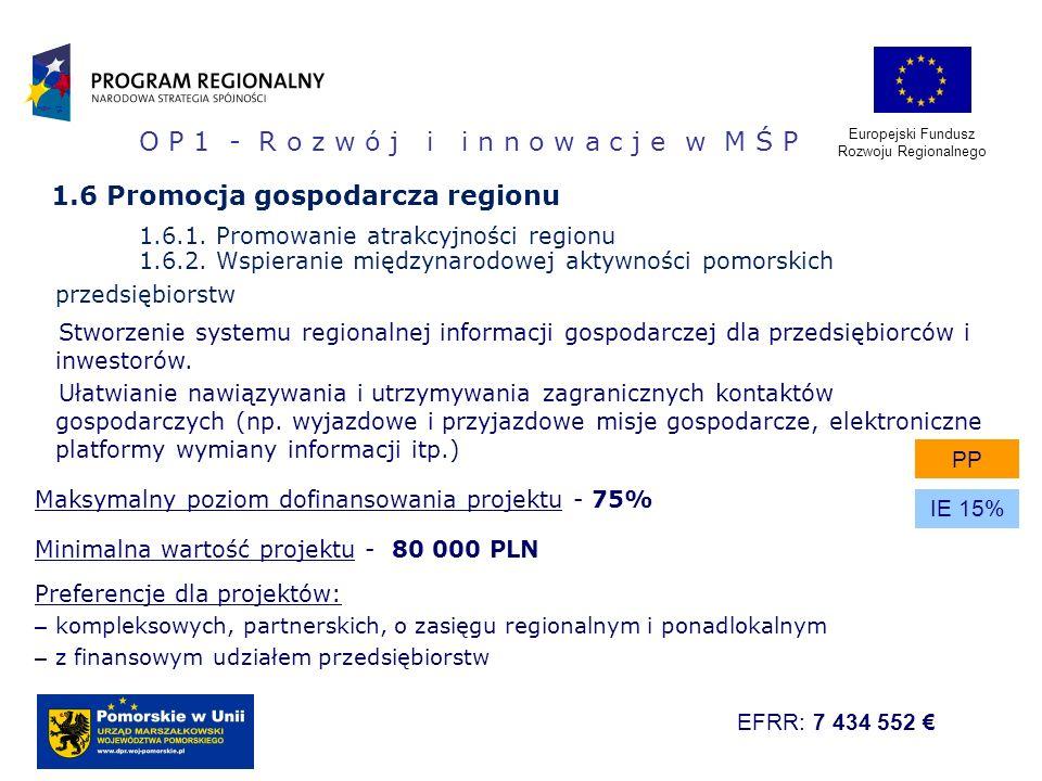 1.6 Promocja gospodarcza regionu