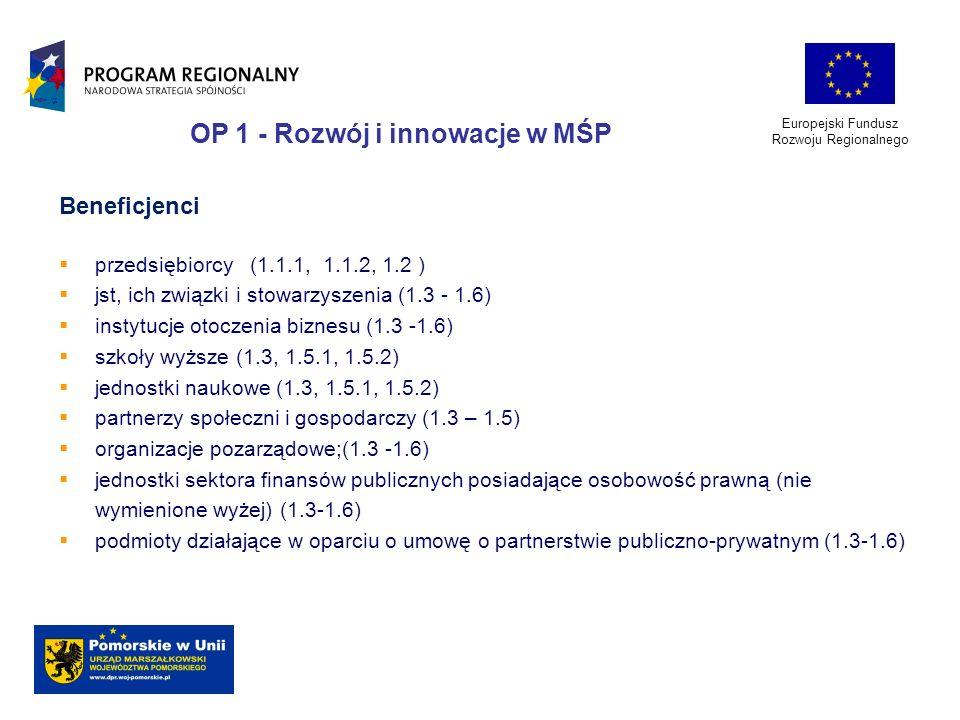 OP 1 - Rozwój i innowacje w MŚP
