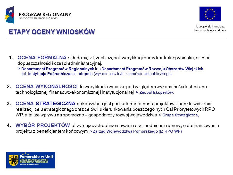 Europejski Fundusz Rozwoju Regionalnego. ETAPY OCENY WNIOSKÓW.