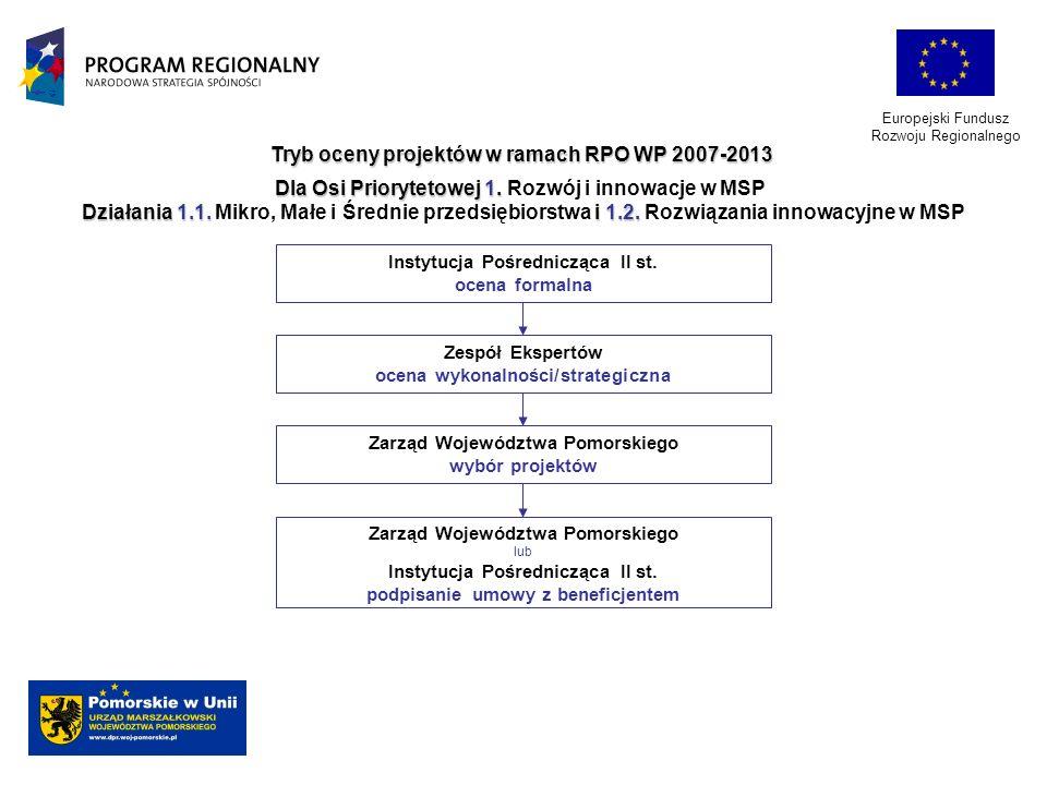 Tryb oceny projektów w ramach RPO WP 2007-2013
