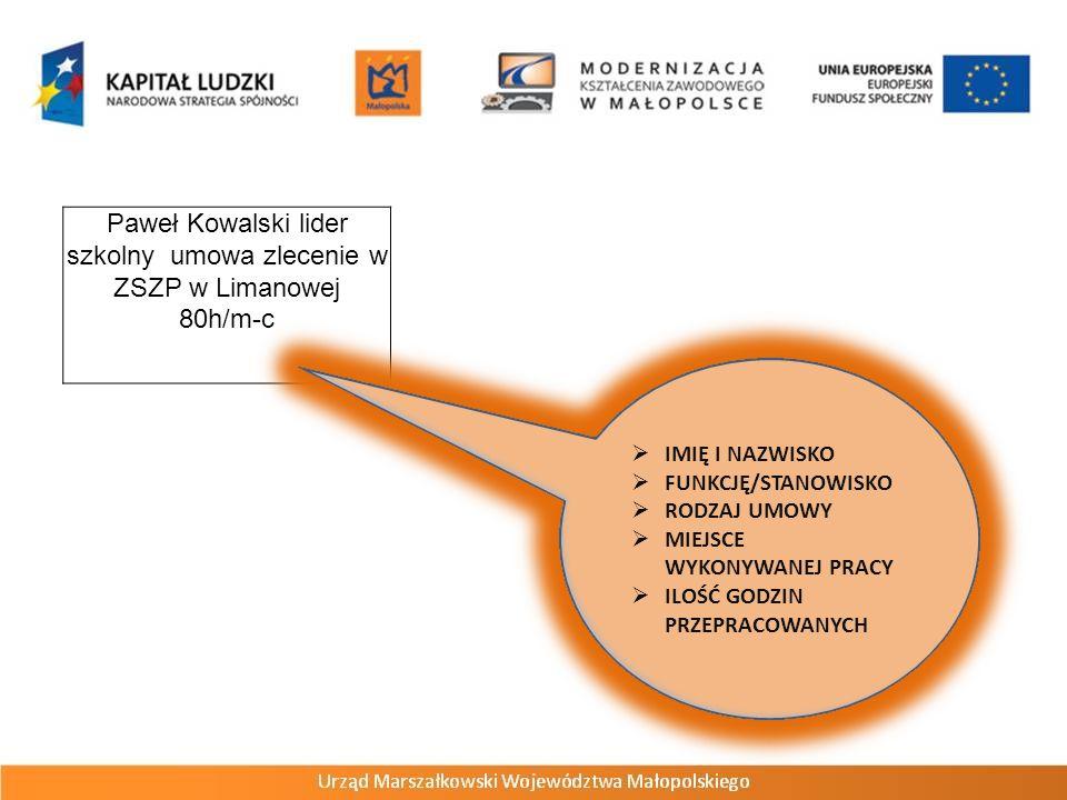 Paweł Kowalski lider szkolny umowa zlecenie w ZSZP w Limanowej 80h/m-c