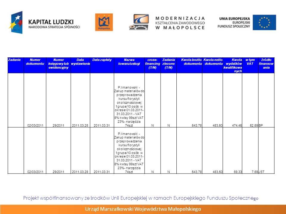 Numer księgowy lub ewidencyjny cross-financing (T/N)