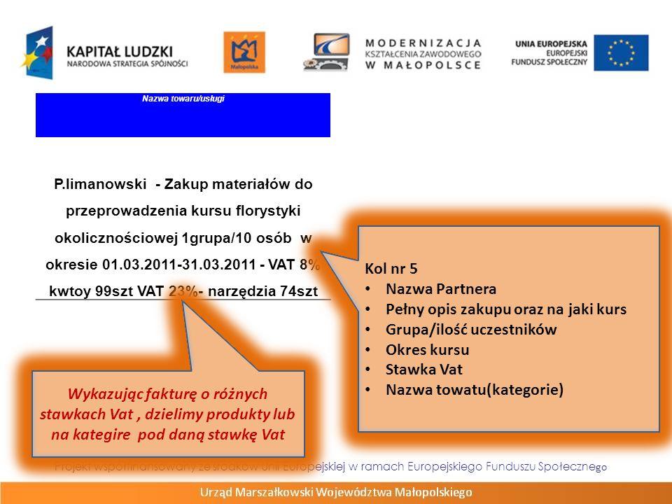 Pełny opis zakupu oraz na jaki kurs Grupa/ilość uczestników