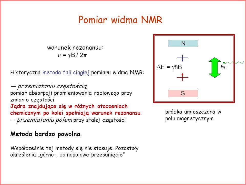 Pomiar widma NMR N warunek rezonansu: n = gB / 2p E = ħB h
