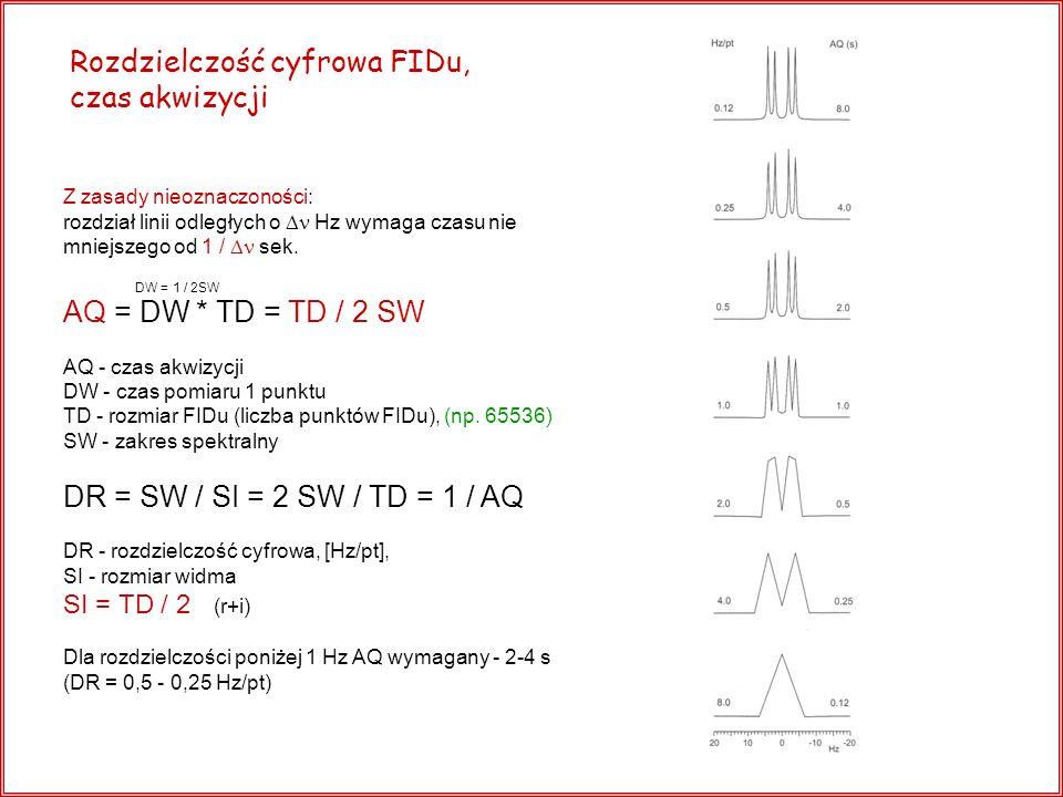 Rozdzielczość cyfrowa FIDu, czas akwizycji