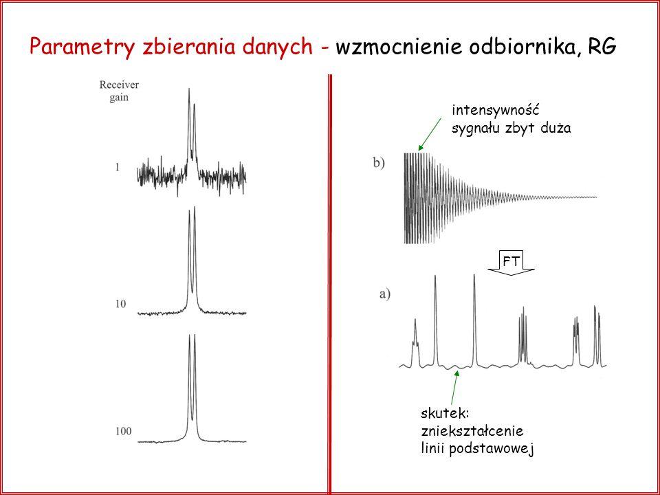 Parametry zbierania danych - wzmocnienie odbiornika, RG