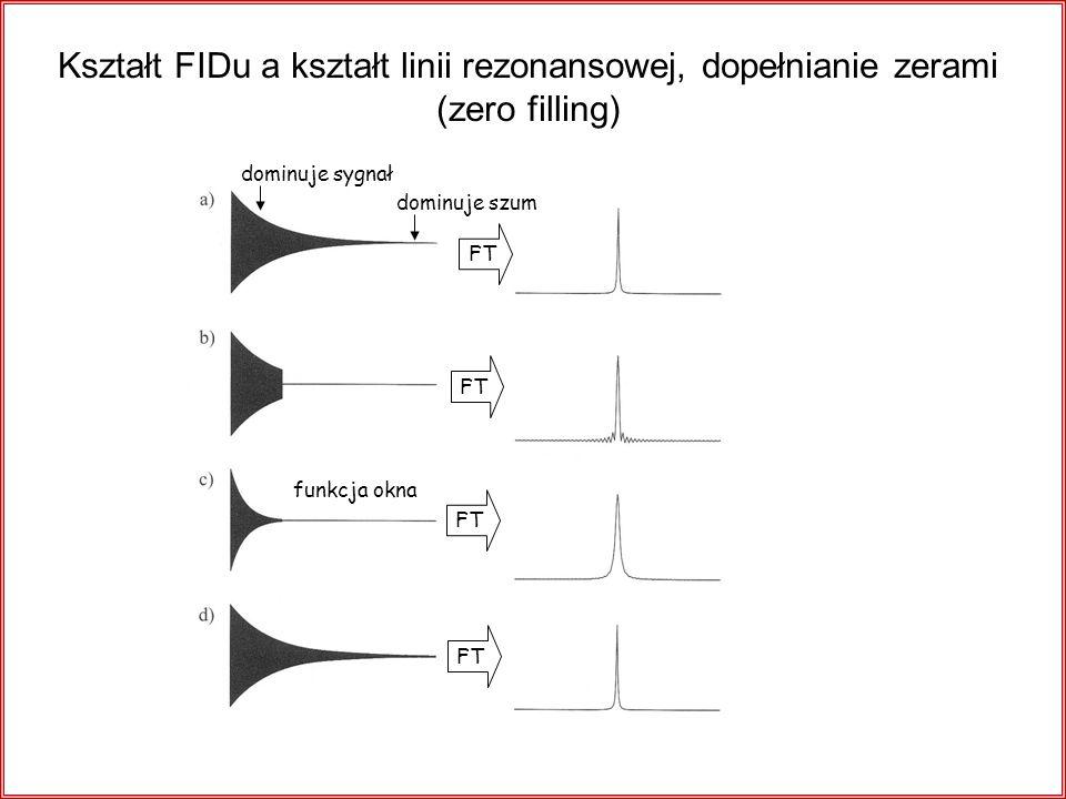 Kształt FIDu a kształt linii rezonansowej, dopełnianie zerami (zero filling)