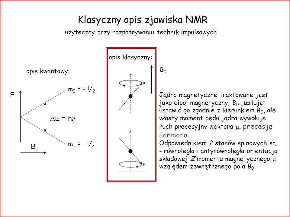 Klasyczny opis zjawiska NMR