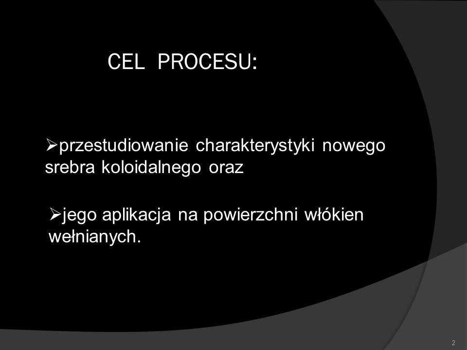 CEL PROCESU: przestudiowanie charakterystyki nowego srebra koloidalnego oraz.