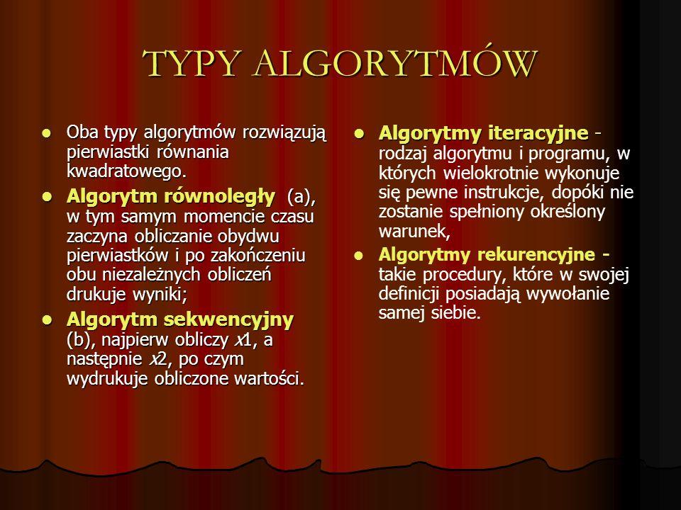TYPY ALGORYTMÓW Oba typy algorytmów rozwiązują pierwiastki równania kwadratowego.