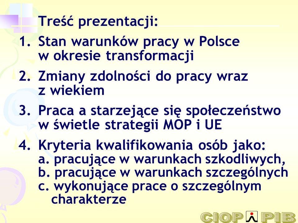 Treść prezentacji: Stan warunków pracy w Polsce w okresie transformacji. Zmiany zdolności do pracy wraz z wiekiem.