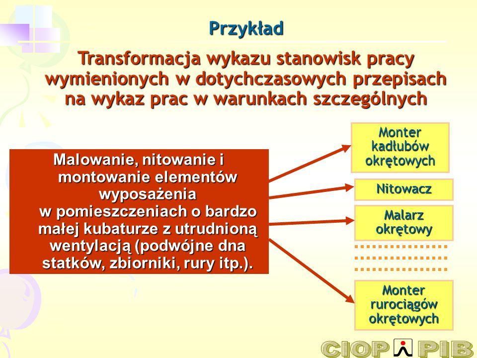 PrzykładTransformacja wykazu stanowisk pracy wymienionych w dotychczasowych przepisach na wykaz prac w warunkach szczególnych.