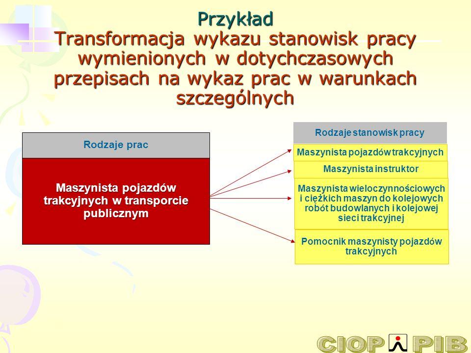 Przykład Transformacja wykazu stanowisk pracy wymienionych w dotychczasowych przepisach na wykaz prac w warunkach szczególnych